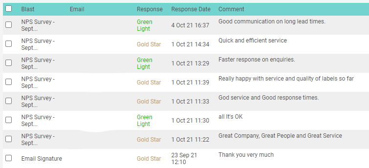 Comments from NPS Sept 21